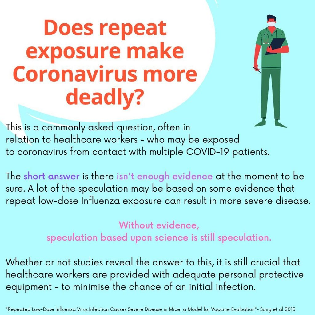 repeat exposure and coronavirus
